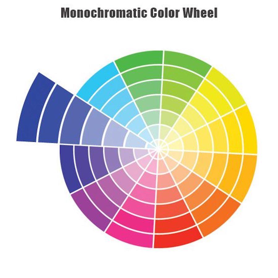 best color for flower pots
